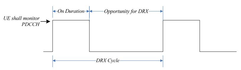 RSRP: DRx-and-DTx